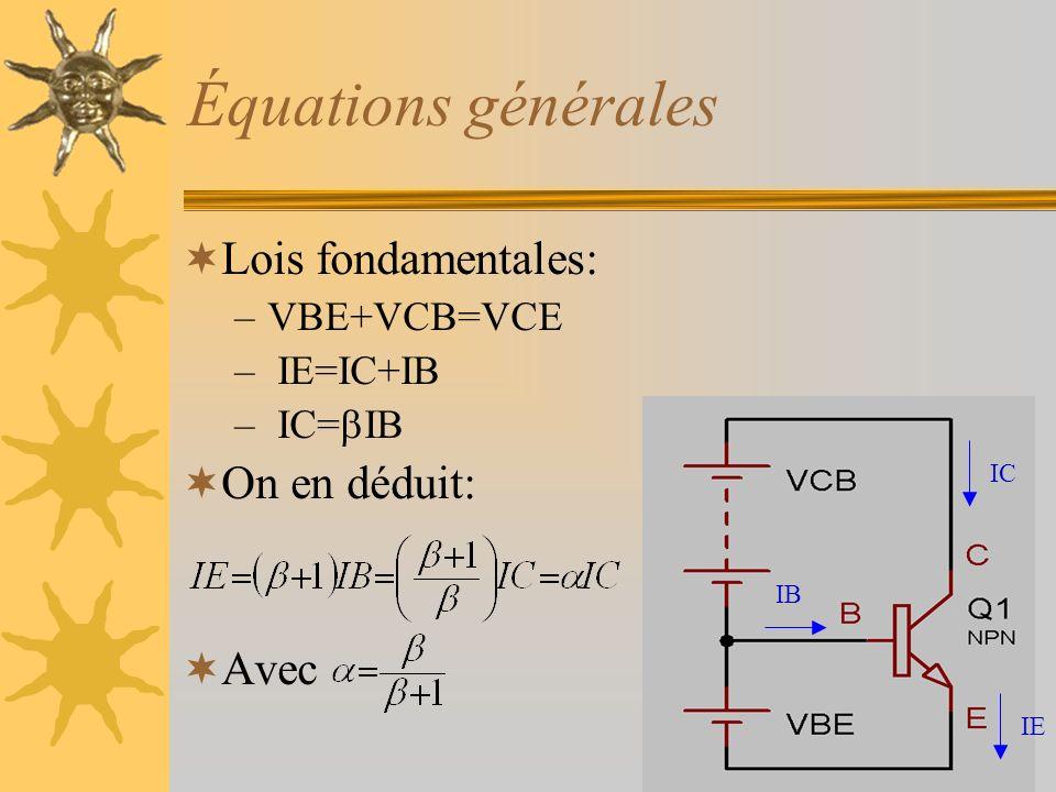 Équations générales Lois fondamentales: –VBE+VCB=VCE – IE=IC+IB – IC= IB On en déduit: Avec IE IC IB