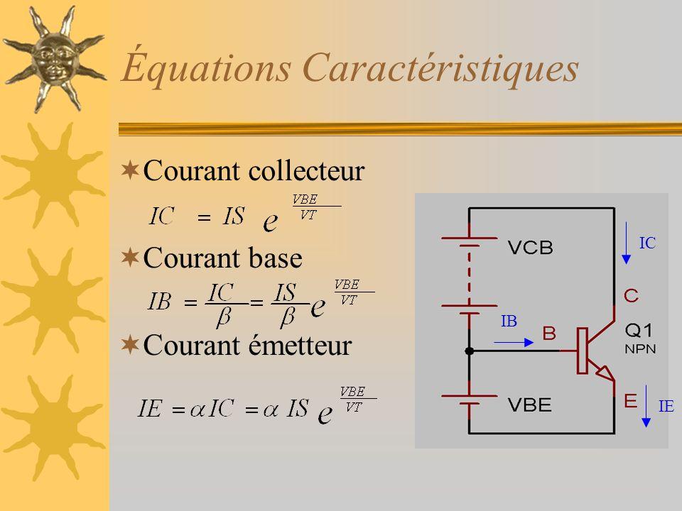 Équations Caractéristiques Courant collecteur Courant base Courant émetteur IE IC IB