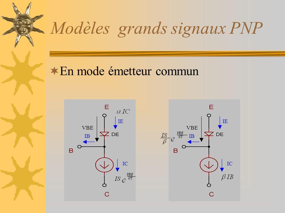 Modèles grands signaux PNP En mode émetteur commun VBE IB IC IE VBE IB IC IE