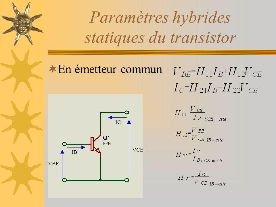 Paramètres hybrides statiques du transistor En émetteur commun IB VBE IC VCE