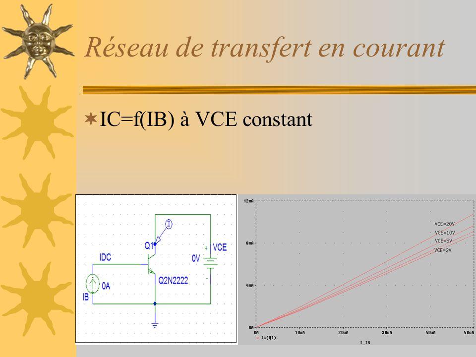 Réseau de transfert en courant IC=f(IB) à VCE constant