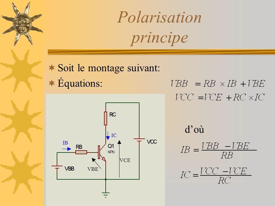 Polarisation principe Soit le montage suivant: Équations: doù IB VCE VBE IC