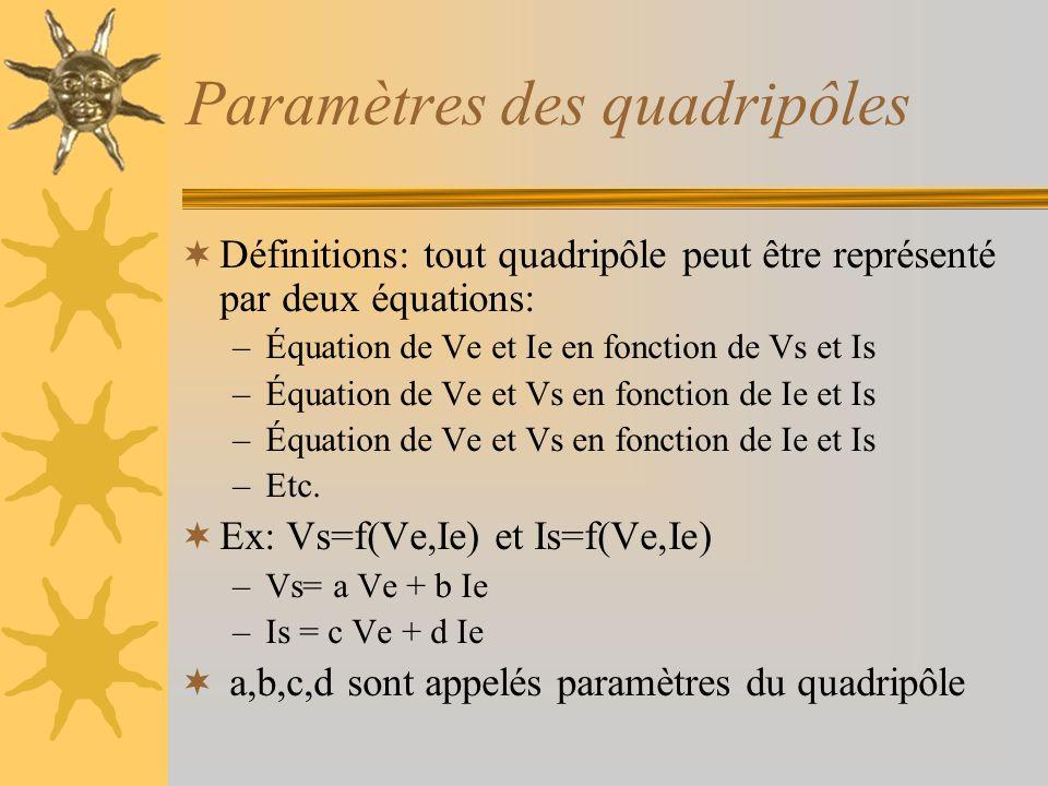 Paramètres des quadripôles Définitions: tout quadripôle peut être représenté par deux équations: –Équation de Ve et Ie en fonction de Vs et Is –Équati