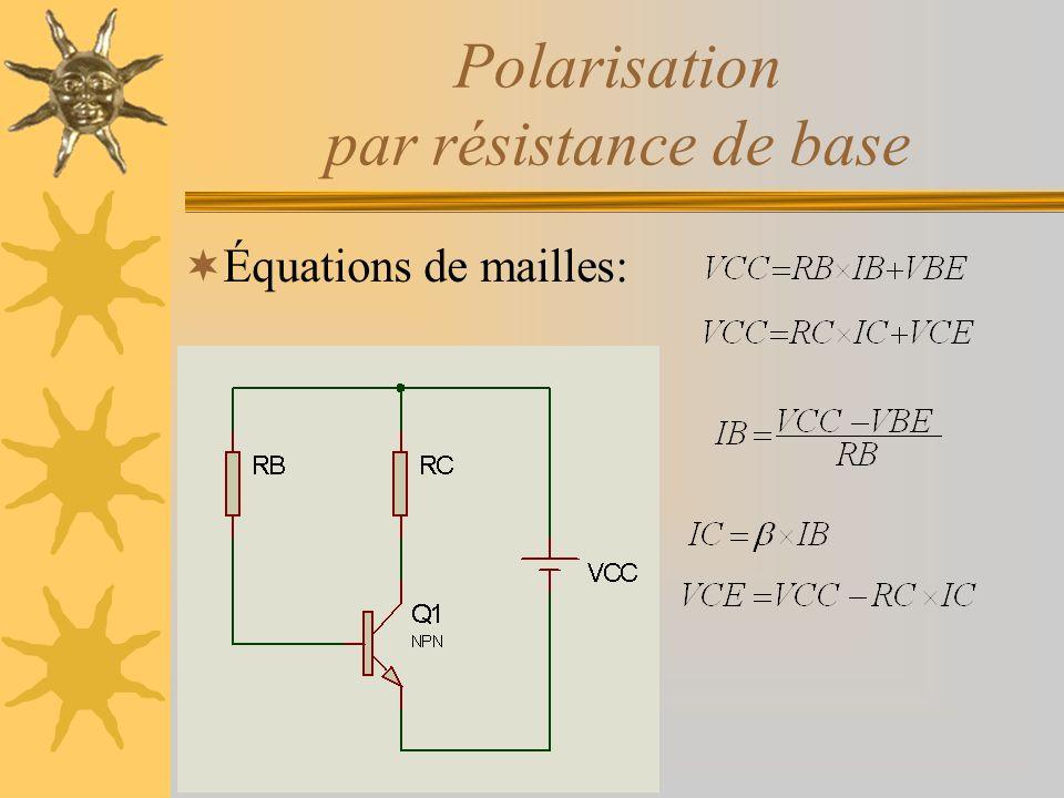 Polarisation par résistance de base Équations de mailles: