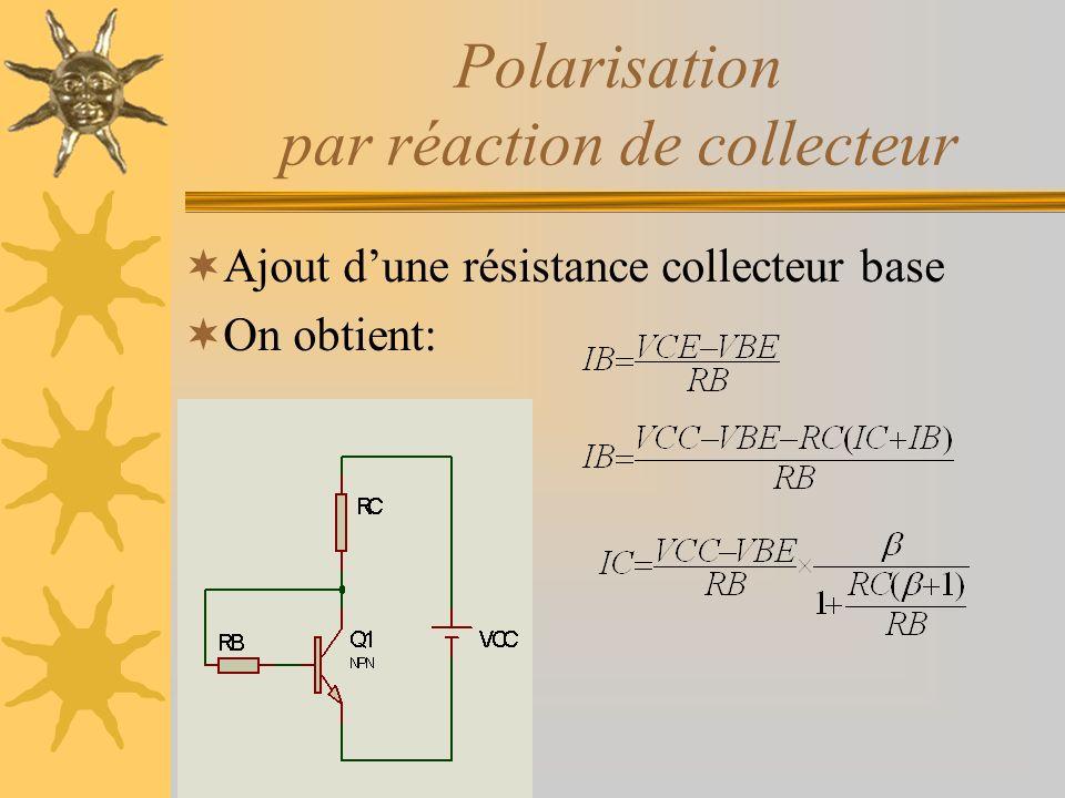 Polarisation par réaction de collecteur Ajout dune résistance collecteur base On obtient: