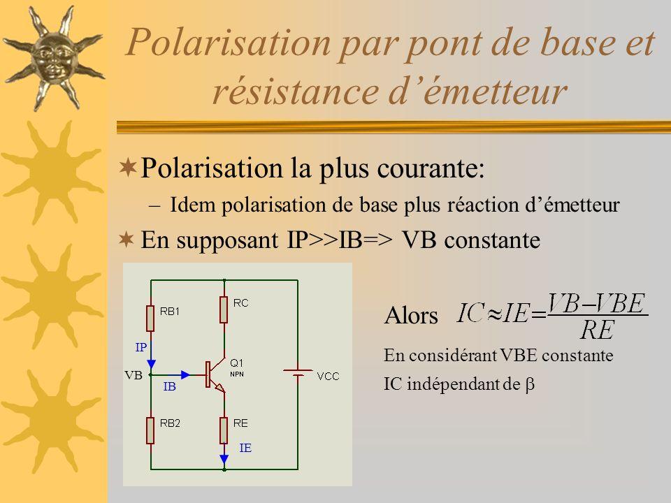 Polarisation par pont de base et résistance démetteur Polarisation la plus courante: –Idem polarisation de base plus réaction démetteur En supposant I