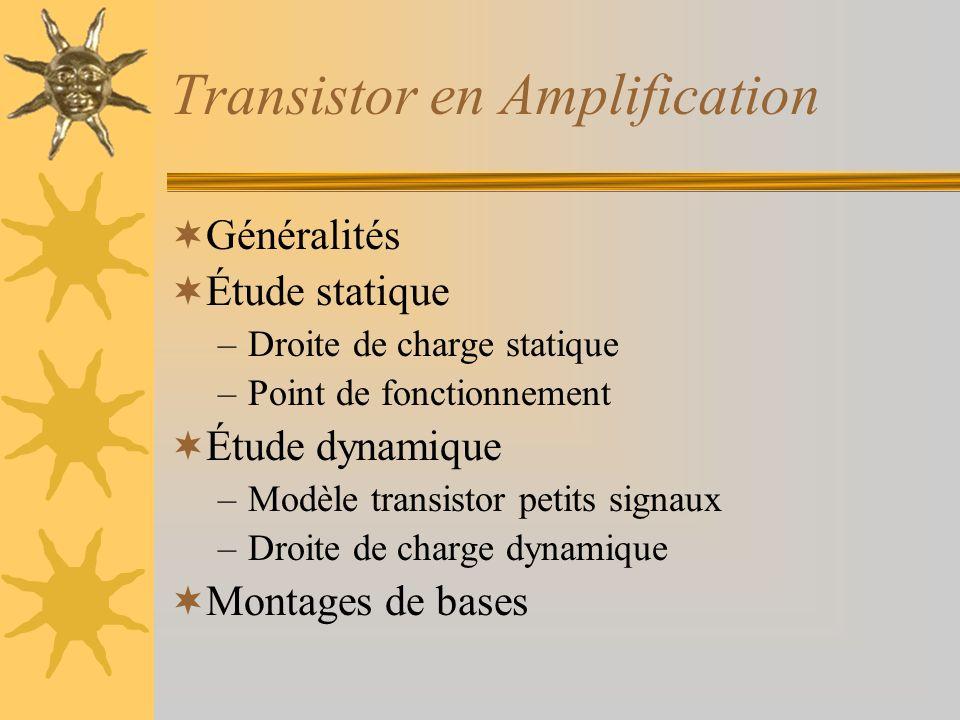 Transistor en Amplification Généralités Étude statique –Droite de charge statique –Point de fonctionnement Étude dynamique –Modèle transistor petits s