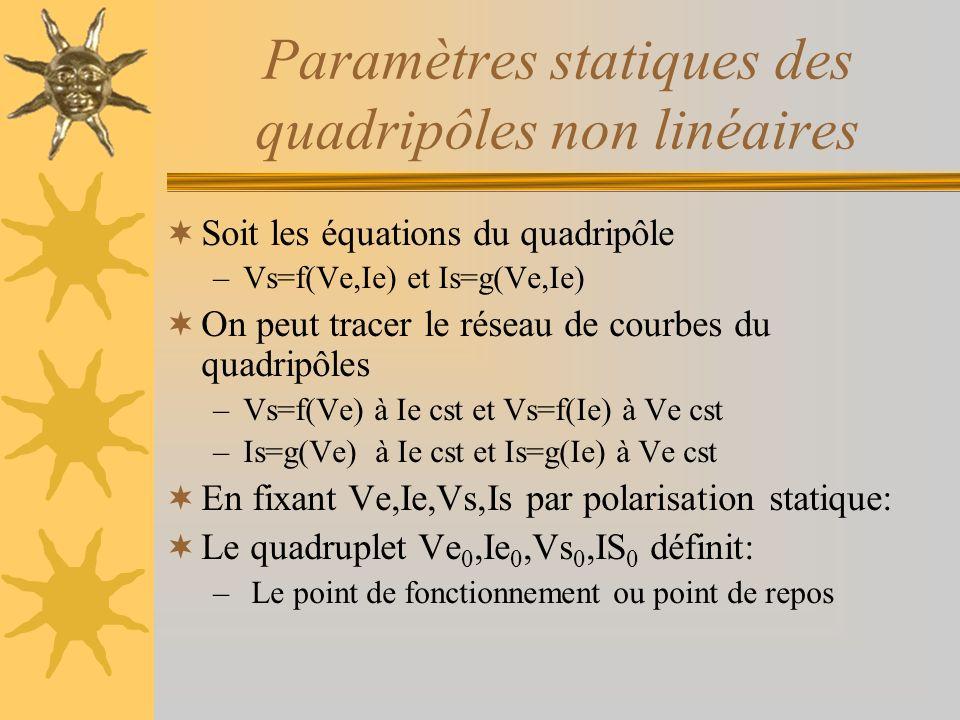 Paramètres statiques des quadripôles non linéaires Soit les équations du quadripôle –Vs=f(Ve,Ie) et Is=g(Ve,Ie) On peut tracer le réseau de courbes du
