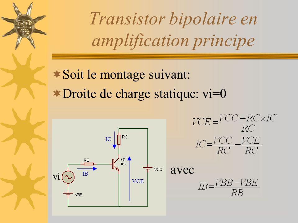 Transistor bipolaire en amplification principe Soit le montage suivant: Droite de charge statique: vi=0 avec IB IC VCE vi