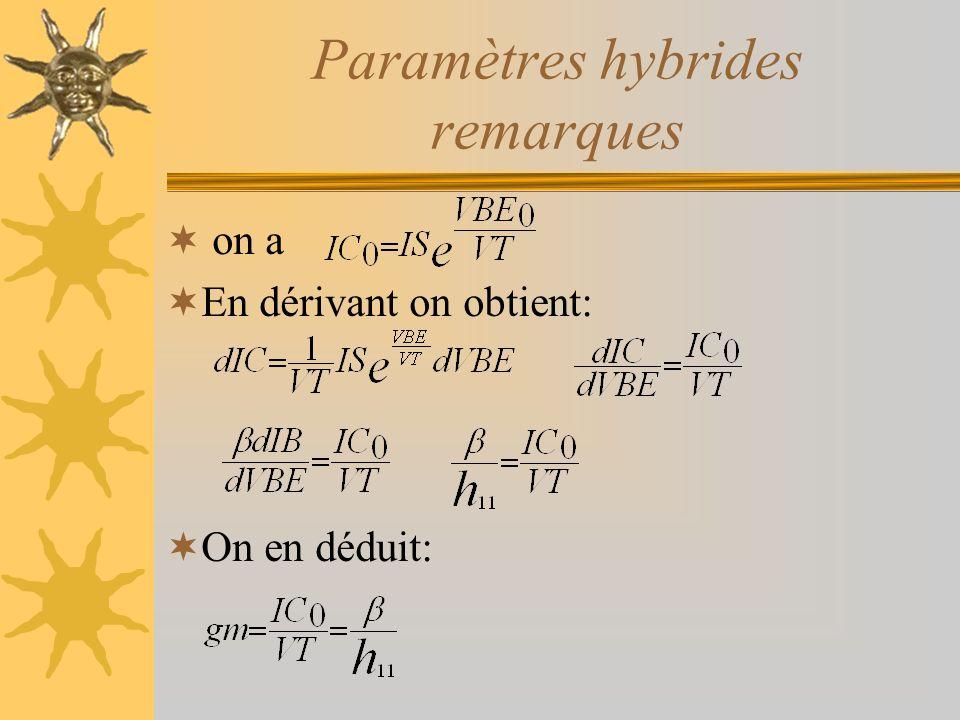Paramètres hybrides remarques on a En dérivant on obtient: On en déduit: