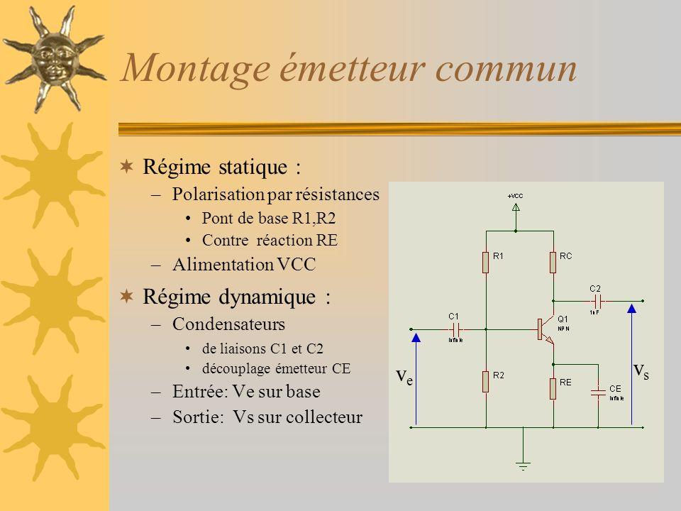Montage émetteur commun Régime statique : –Polarisation par résistances Pont de base R1,R2 Contre réaction RE –Alimentation VCC Régime dynamique : –Co