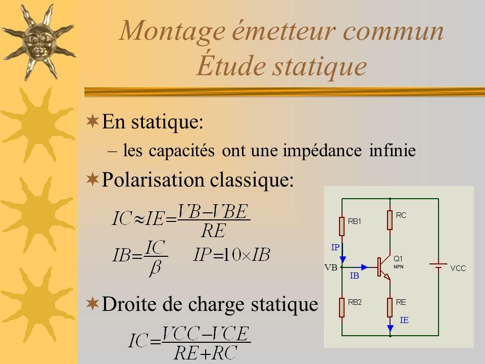 Montage émetteur commun Étude statique En statique: –les capacités ont une impédance infinie Polarisation classique: Droite de charge statique IP IB I