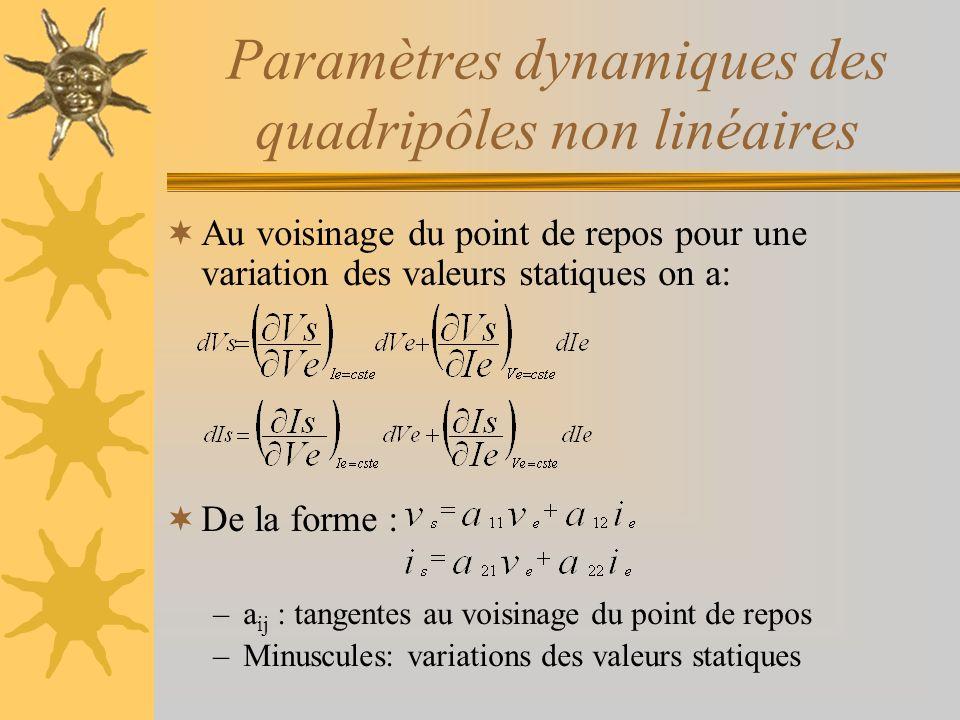 Paramètres dynamiques des quadripôles non linéaires Au voisinage du point de repos pour une variation des valeurs statiques on a: De la forme : –a ij