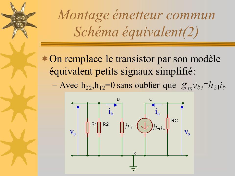 Montage émetteur commun Schéma équivalent(2) On remplace le transistor par son modèle équivalent petits signaux simplifié: –Avec h 22,h 12 =0 sans oub