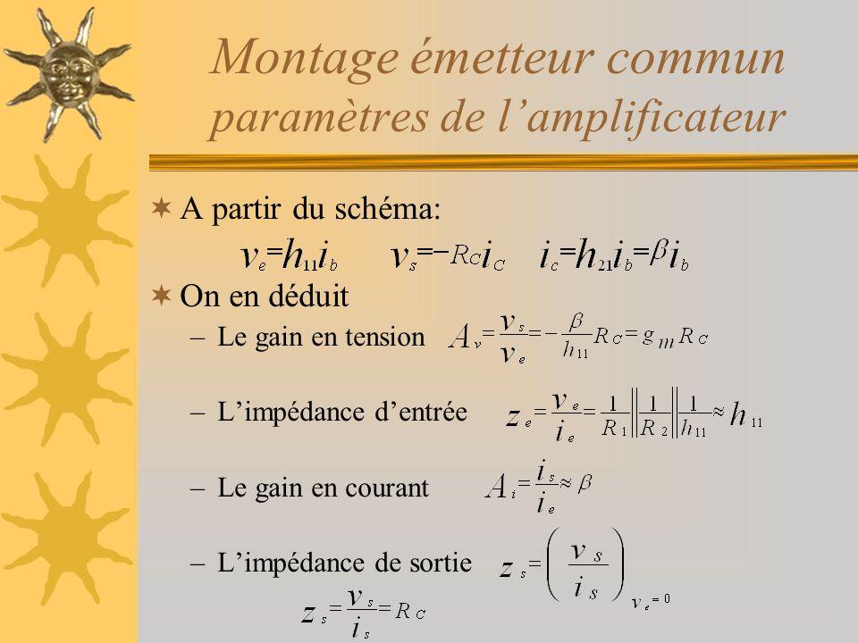 Montage émetteur commun paramètres de lamplificateur A partir du schéma: On en déduit –Le gain en tension –Limpédance dentrée –Le gain en courant –Lim