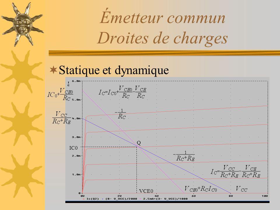 Émetteur commun Droites de charges Statique et dynamique Q IC0 VCE0