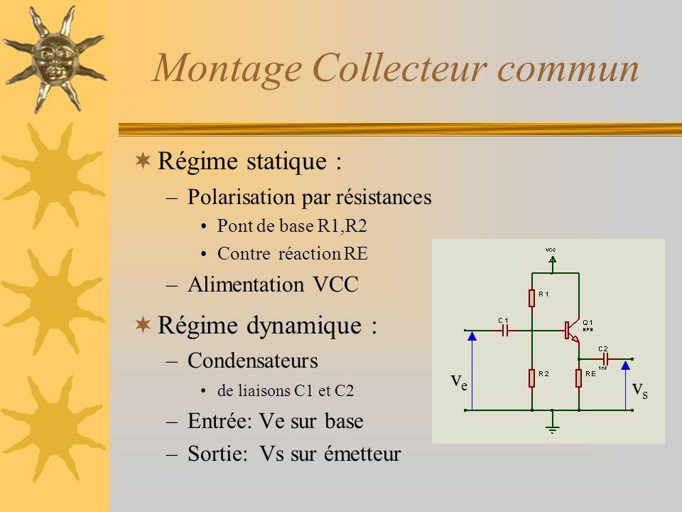 Montage Collecteur commun Régime statique : –Polarisation par résistances Pont de base R1,R2 Contre réaction RE –Alimentation VCC Régime dynamique : –