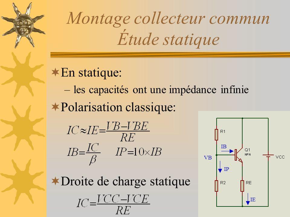 Montage collecteur commun Étude statique En statique: –les capacités ont une impédance infinie Polarisation classique: Droite de charge statique IB IP