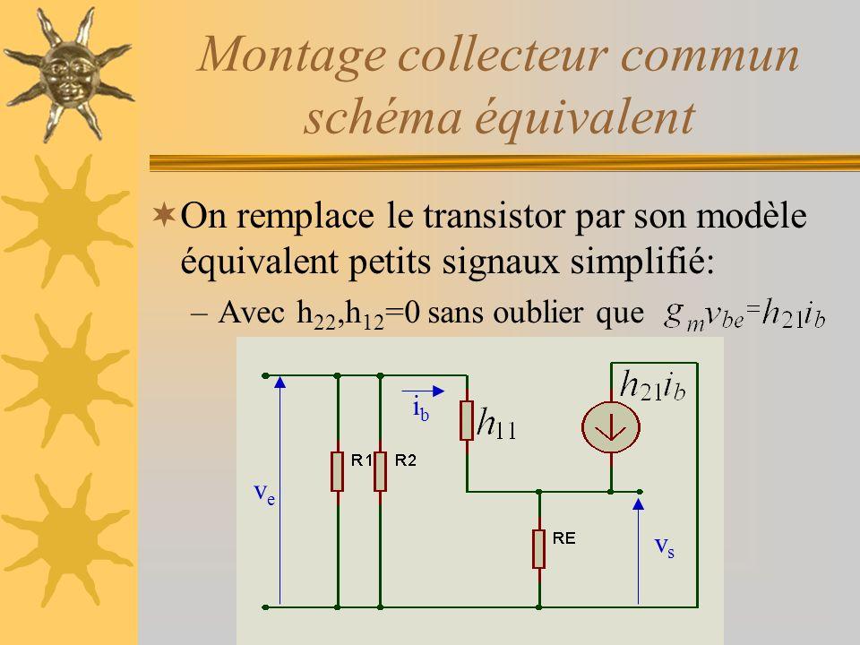 Montage collecteur commun schéma équivalent On remplace le transistor par son modèle équivalent petits signaux simplifié: –Avec h 22,h 12 =0 sans oubl