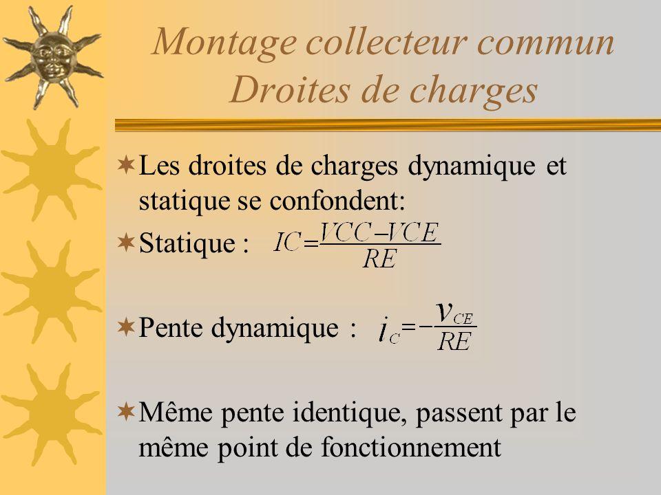 Montage collecteur commun Droites de charges Les droites de charges dynamique et statique se confondent: Statique : Pente dynamique : Même pente ident