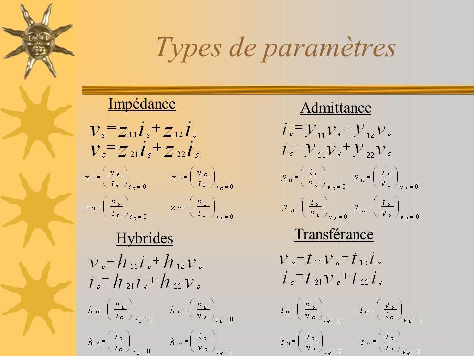 Types de paramètres Hybrides Admittance Impédance Transférance