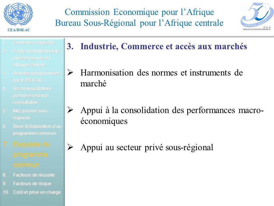 CEA/BSR-AC Commission Economique pour lAfrique Bureau Sous-Régional pour lAfrique centrale 3.Industrie, Commerce et accès aux marchés Harmonisation des normes et instruments de marché Appui à la consolidation des performances macro- économiques Appui au secteur privé sous-régional 1.Contexte et objectifs 2.Cadre institutionnel de mise en œuvre en Afrique centrale 3.Activités programmées par le BSR-AC 4.Recommandations première réunion consultative 5.Mécanisme sous- régional 6.Base délaboration dun programme commun 7.Esquisse du programme commun 8.Facteurs de réussite 9.Facteurs de risque 10.Coût et prise en charge