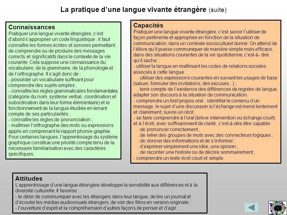 La pratique dune langue vivante étrangère (suite) Connaissances Pratiquer une langue vivante étrangère, cest dabord sapproprier un code linguistique :
