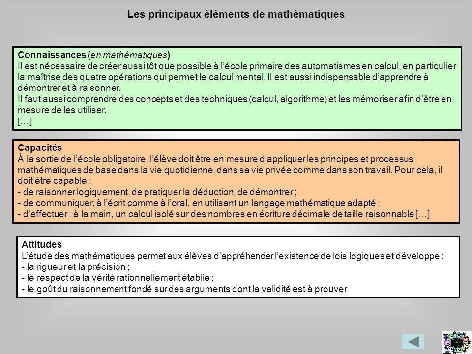 Les principaux éléments de mathématiques Connaissances (en mathématiques) Il est nécessaire de créer aussi tôt que possible à lécole primaire des auto