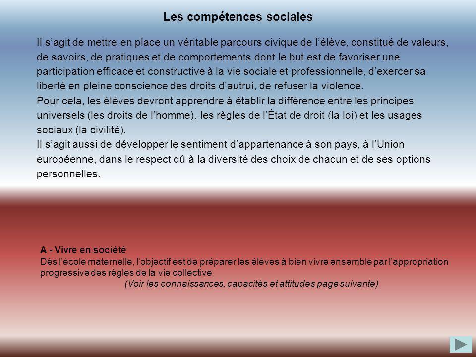 Les compétences sociales Il sagit de mettre en place un véritable parcours civique de lélève, constitué de valeurs, de savoirs, de pratiques et de com