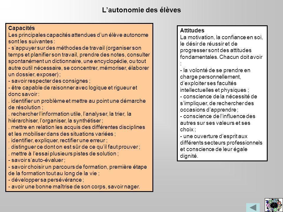 Lautonomie des élèves Capacités Les principales capacités attendues dun élève autonome sont les suivantes : - sappuyer sur des méthodes de travail (or