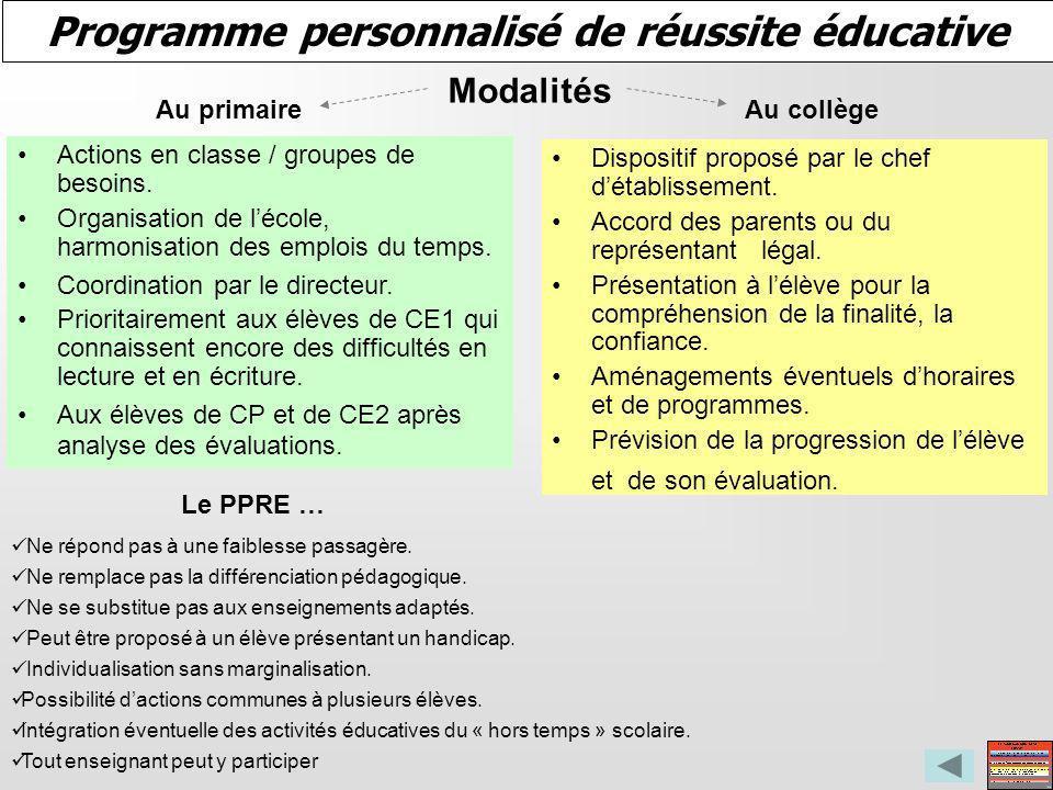 Programme personnalisé de réussite éducative Au primaire Modalités Dispositif proposé par le chef détablissement. Accord des parents ou du représentan