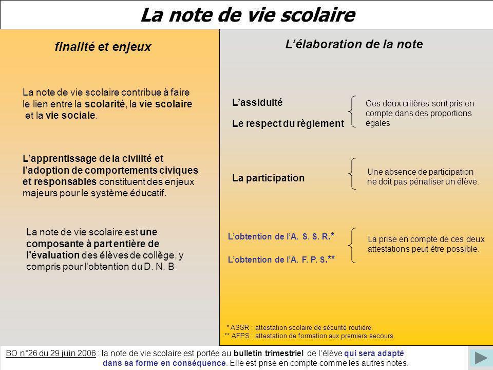 La note de vie scolaire La note de vie scolaire contribue à faire le lien entre la scolarité, la vie scolaire et la vie sociale. Lapprentissage de la