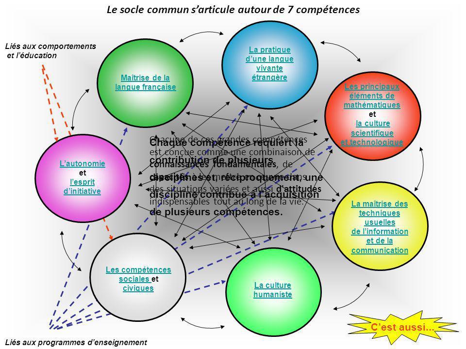 Le socle commun sarticule autour de 7 compétences La pratique dune langue vivante étrangère La culture humaniste Lautonomie et lesprit dinitiative Les