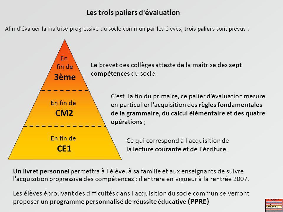 Les trois paliers d'évaluation Afin d'évaluer la maîtrise progressive du socle commun par les élèves, trois paliers sont prévus : Un livret personnel