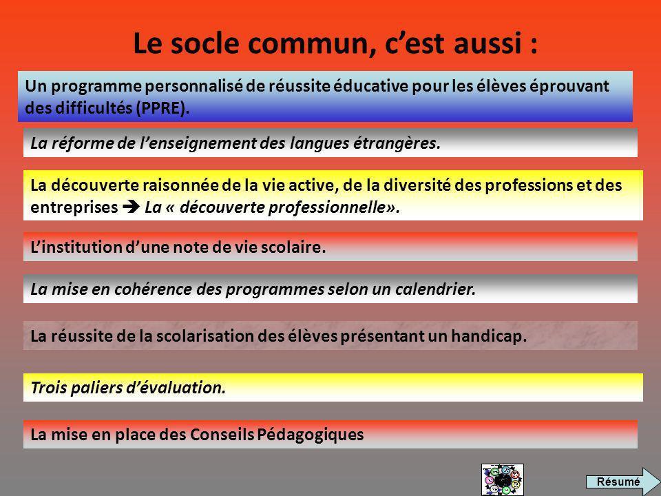 Un programme personnalisé de réussite éducative pour les élèves éprouvant des difficultés (PPRE). La réforme de lenseignement des langues étrangères.
