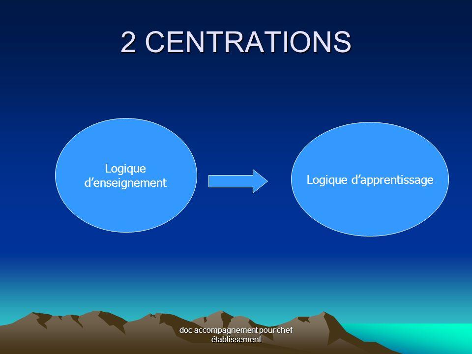 doc accompagnement pour chef établissement 2 CENTRATIONS Logique denseignement Logique dapprentissage