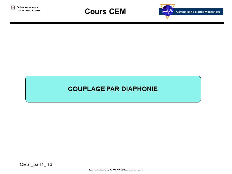 Cours CEM CESI_part1_ 13 Reproduction interdite ALCATEL ESPACE Reproduction forbidden COUPLAGE PAR DIAPHONIE