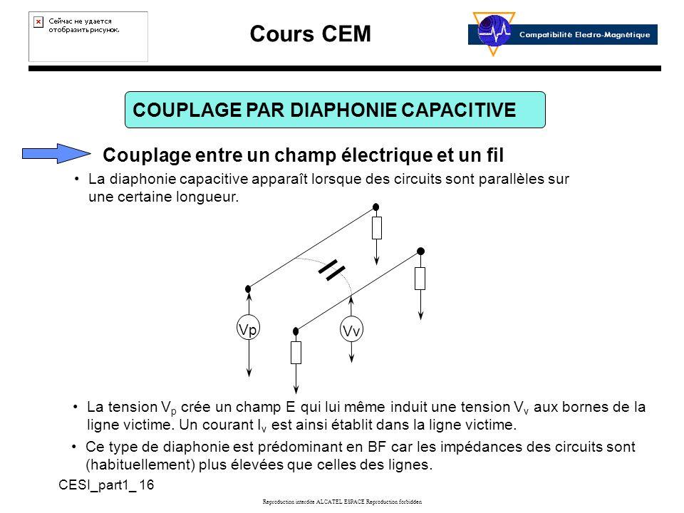 Cours CEM CESI_part1_ 16 Reproduction interdite ALCATEL ESPACE Reproduction forbidden COUPLAGE PAR DIAPHONIE CAPACITIVE Couplage entre un champ électrique et un fil La diaphonie capacitive apparaît lorsque des circuits sont parallèles sur une certaine longueur.