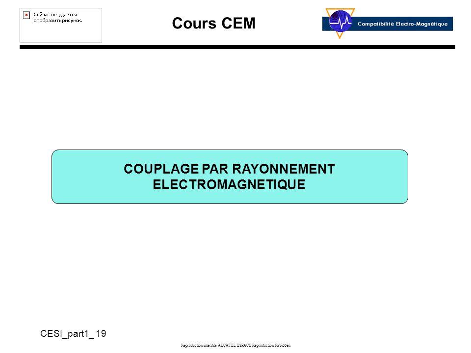 Cours CEM CESI_part1_ 19 Reproduction interdite ALCATEL ESPACE Reproduction forbidden COUPLAGE PAR RAYONNEMENT ELECTROMAGNETIQUE