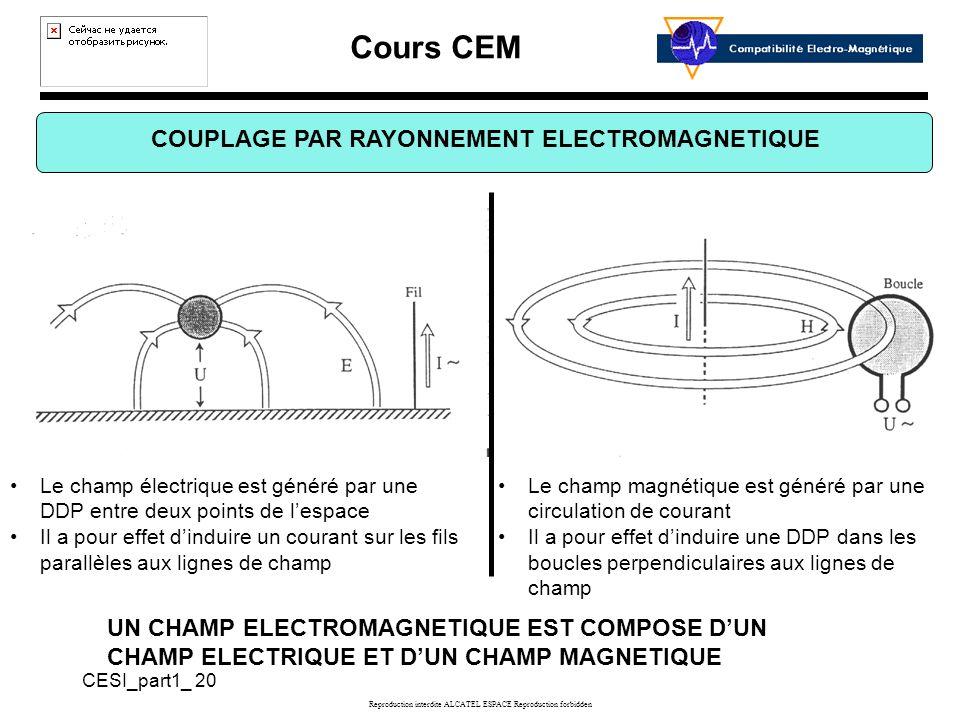 Cours CEM CESI_part1_ 20 Reproduction interdite ALCATEL ESPACE Reproduction forbidden COUPLAGE PAR RAYONNEMENT ELECTROMAGNETIQUE Le champ électrique est généré par une DDP entre deux points de lespace Il a pour effet dinduire un courant sur les fils parallèles aux lignes de champ Le champ magnétique est généré par une circulation de courant Il a pour effet dinduire une DDP dans les boucles perpendiculaires aux lignes de champ UN CHAMP ELECTROMAGNETIQUE EST COMPOSE DUN CHAMP ELECTRIQUE ET DUN CHAMP MAGNETIQUE