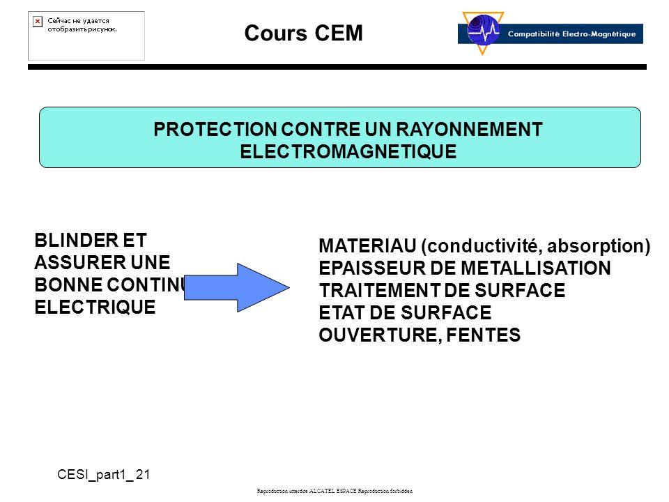 Cours CEM CESI_part1_ 21 Reproduction interdite ALCATEL ESPACE Reproduction forbidden PROTECTION CONTRE UN RAYONNEMENT ELECTROMAGNETIQUE BLINDER ET ASSURER UNE BONNE CONTINUITE ELECTRIQUE MATERIAU (conductivité, absorption) EPAISSEUR DE METALLISATION TRAITEMENT DE SURFACE ETAT DE SURFACE OUVERTURE, FENTES