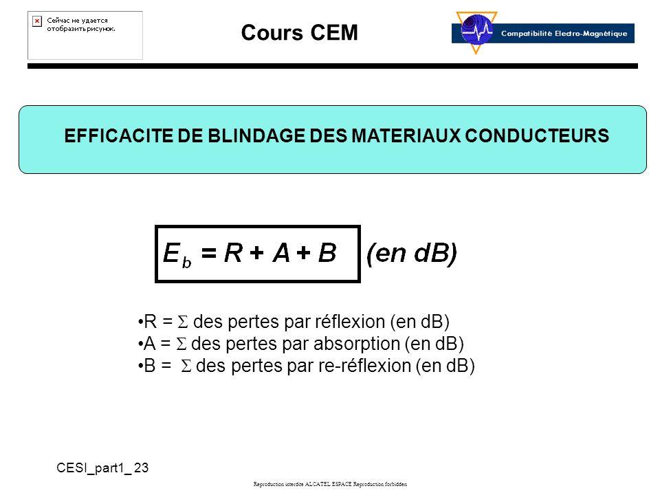 Cours CEM CESI_part1_ 23 Reproduction interdite ALCATEL ESPACE Reproduction forbidden EFFICACITE DE BLINDAGE DES MATERIAUX CONDUCTEURS R = des pertes par réflexion (en dB) A = des pertes par absorption (en dB) B = des pertes par re-réflexion (en dB)