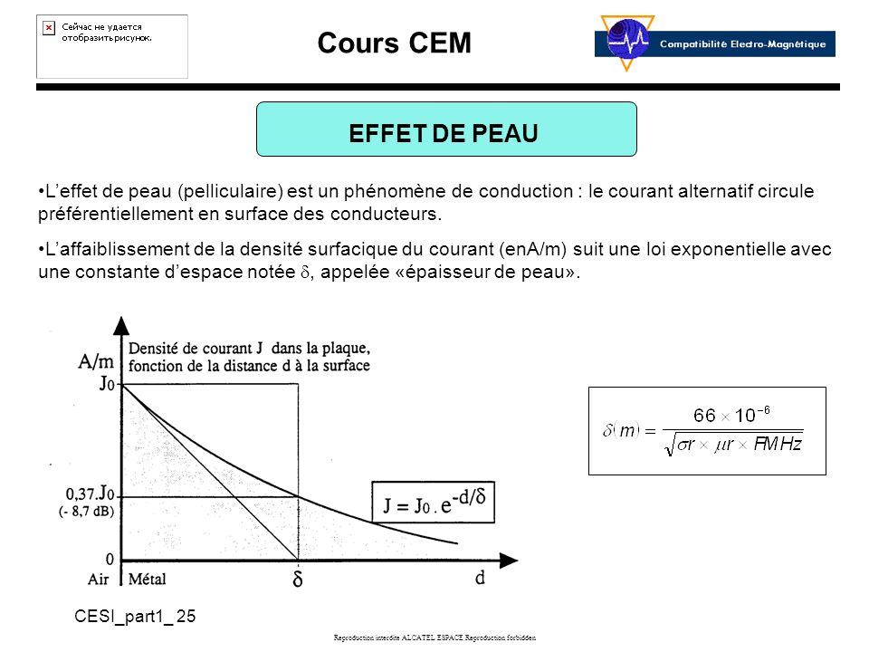 Cours CEM CESI_part1_ 25 Reproduction interdite ALCATEL ESPACE Reproduction forbidden EFFET DE PEAU Leffet de peau (pelliculaire) est un phénomène de conduction : le courant alternatif circule préférentiellement en surface des conducteurs.