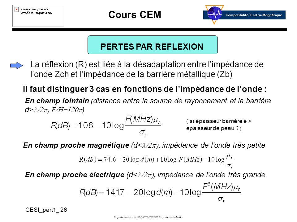Cours CEM CESI_part1_ 26 Reproduction interdite ALCATEL ESPACE Reproduction forbidden PERTES PAR REFLEXION La réflexion (R) est liée à la désadaptation entre limpédance de londe Zch et limpédance de la barrière métallique (Zb) Il faut distinguer 3 cas en fonctions de limpédance de londe : En champ lointain (distance entre la source de rayonnement et la barrière d> ) ( si épaisseur barrière e > épaisseur de peau En champ proche magnétique (d< impédance de londe très petite En champ proche électrique (d< impédance de londe très grande