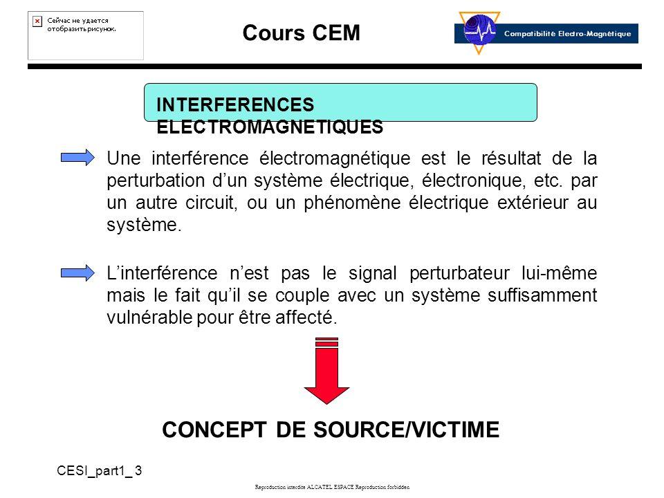 Cours CEM CESI_part1_ 54 Reproduction interdite ALCATEL ESPACE Reproduction forbidden SPECIFICATIONS EXIGENCES CEM AU NIVEAU DES SOUS-SYSTEMES / EQUIPEMENTS CONTRAINTES SUR LE BRUIT EMIS MAXIMUM (CE,RE) : CONTRAINTES DIMMUNITE AU BRUIT (CS,RS) : CONTRAINTES DE REALISATION : Domaine temporel ou spectral, Conduit ou rayonné Domaine temporel ou spectral, Conduit ou rayonné Exigences d interface alimentation (filtrage, protection), référence des potentiels électriques (circuit zéro volt), masse mécanique (continuité électrique), règles de câblage, mécanique des boîtiers (blindage)