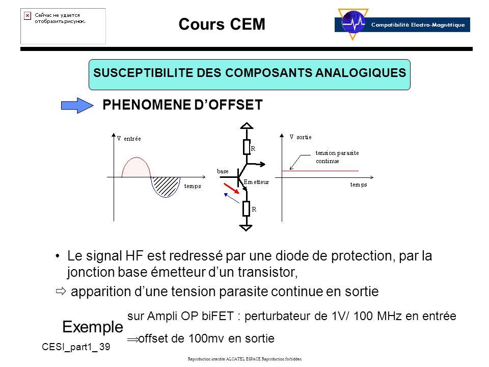 Cours CEM CESI_part1_ 39 Reproduction interdite ALCATEL ESPACE Reproduction forbidden SUSCEPTIBILITE DES COMPOSANTS ANALOGIQUES Le signal HF est redressé par une diode de protection, par la jonction base émetteur dun transistor, apparition dune tension parasite continue en sortie sur Ampli OP biFET : perturbateur de 1V/ 100 MHz en entrée offset de 100mv en sortie Exemple PHENOMENE DOFFSET
