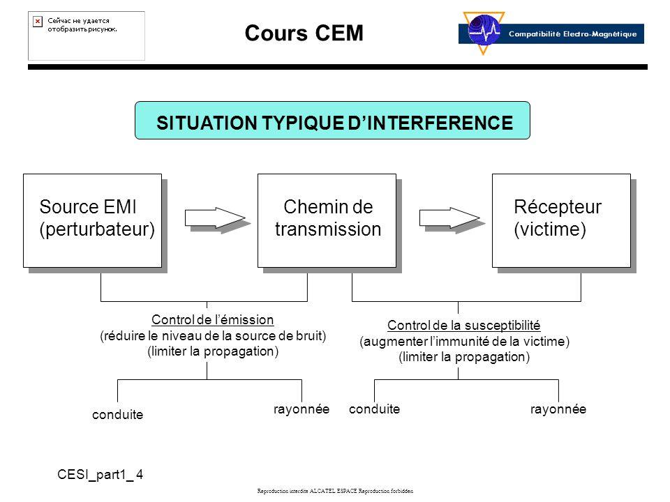 Cours CEM CESI_part1_ 45 Reproduction interdite ALCATEL ESPACE Reproduction forbidden CARACTERISTIQUES ESSENTIELLES DES FAMILLES NUMERIQUES