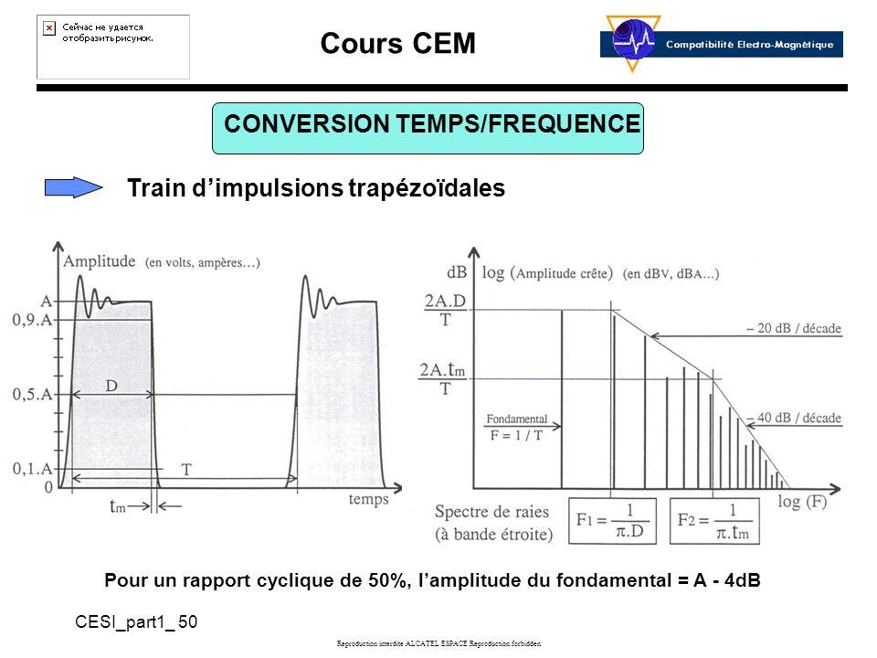 Cours CEM CESI_part1_ 50 Reproduction interdite ALCATEL ESPACE Reproduction forbidden CONVERSION TEMPS/FREQUENCE Train dimpulsions trapézoïdales Pour un rapport cyclique de 50%, lamplitude du fondamental = A - 4dB
