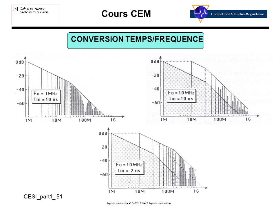 Cours CEM CESI_part1_ 51 Reproduction interdite ALCATEL ESPACE Reproduction forbidden CONVERSION TEMPS/FREQUENCE