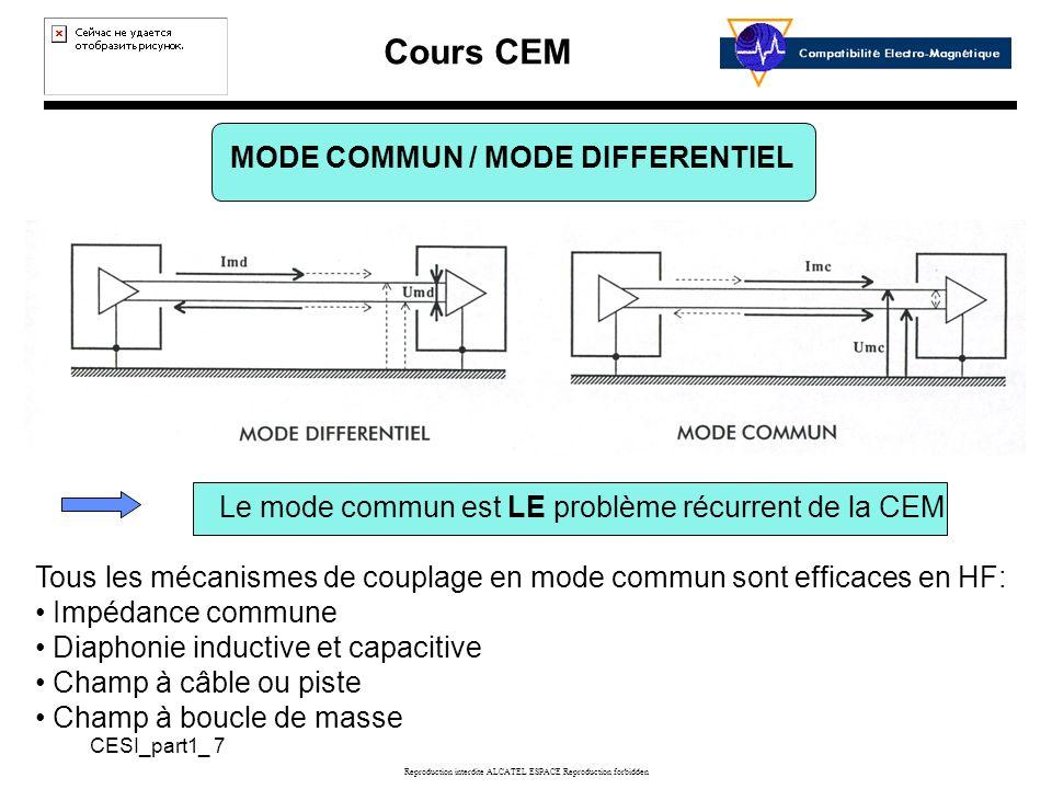 Cours CEM CESI_part1_ 38 Reproduction interdite ALCATEL ESPACE Reproduction forbidden SUSCEPTIBILITE DES CIRCUITS ANALOGIQUES Lamplificateur analogique est supposé avoir : un seuil de sensibilité assez bas, une sortie proportionnelle à la tension dentrée, dans la bande passante, une réjection en fréquence, au dessus de la fréquence de coupure Fco avec: En théorie, toute fréquence indésirable F EMI > F CO est atténuée dans le rapport: avec n = ordre ou nombre détages du filtre Un signal brouilleur hors-bande sort donc de lamplificateur avec amplitude théorique égale à : Latténuation est limitée par des phénomènes parasites : offset détection denveloppe influence du boîtier
